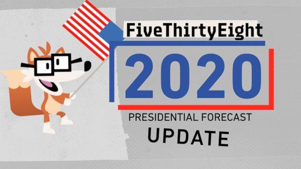 FiveThirtyEigh